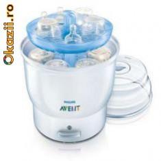 Sterilizator Biberon - Sterilizator electric cu aburi pentru 6 biberoane - Philips Avent -