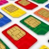 Cartela Vodafone - SET CARTELE TELEKOM SI VODAFONE, NUMERE PREFERENTIALE
