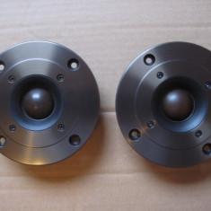 Boxe Technics - TECHNICS EAS 25KH323A6