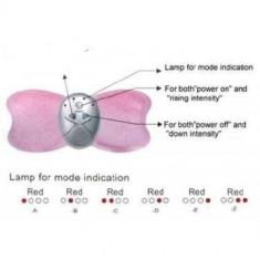 Aparat Electrostimulare - Echipament de masaj