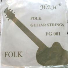 Corzi metalice pentru chitara clasica set 6 bucati