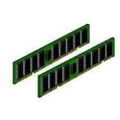 Memorie ECC DDR 1 512 MB, PC-3200U - Server de stocare