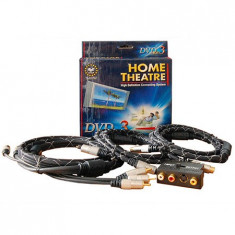 DVD HOME CINEMA KIT 3 - DVD Recordere
